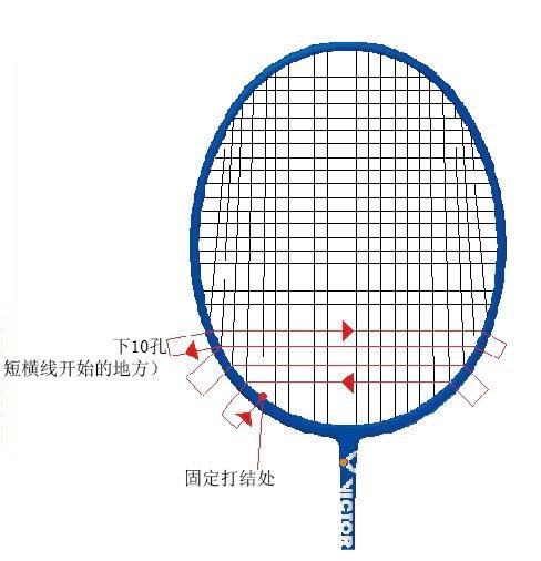 [攻略]victor羽毛球拍穿线帝王篇秘籍重生攻略图片