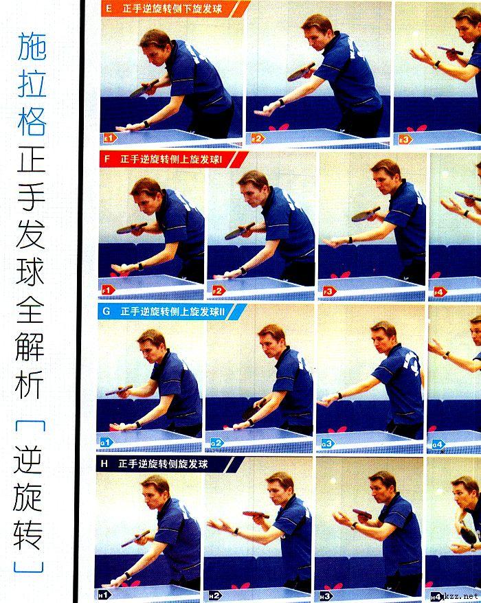 【乒乓球技术】施拉格正手发球全解析(逆旋转)
