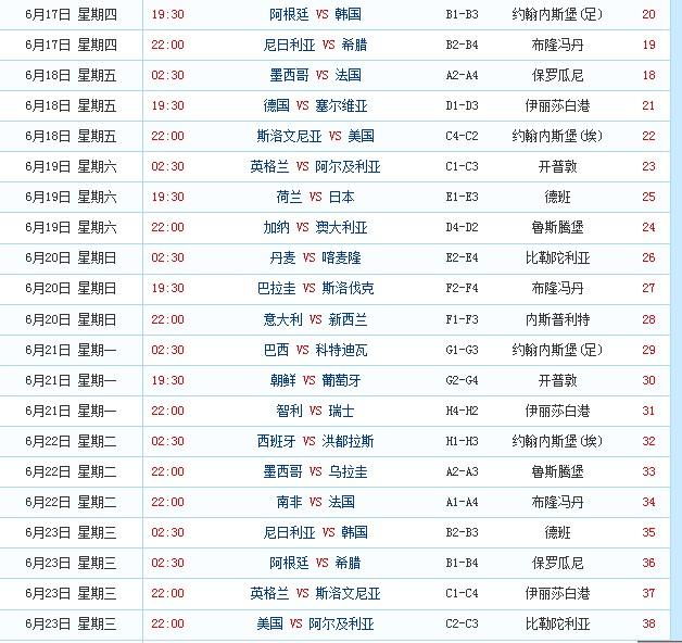 2010世界杯赛程表及转播时间表
