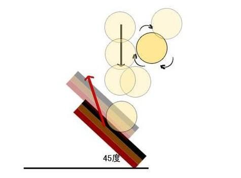 图解乒乓球旋转原理