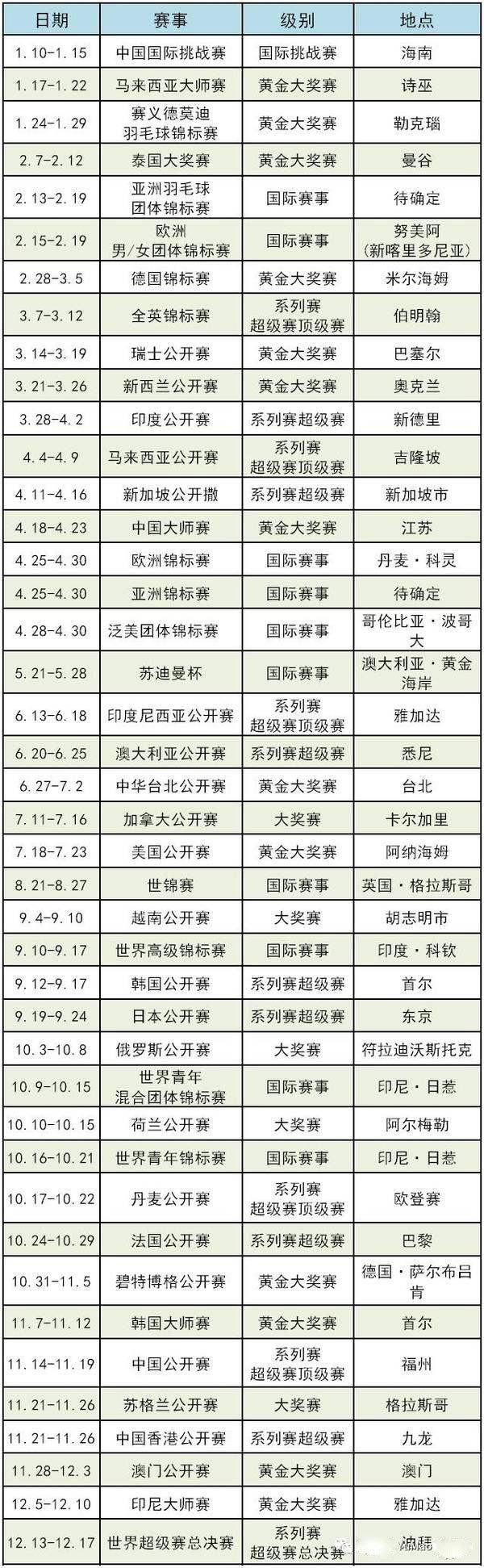 2017年羽毛球比赛赛程表