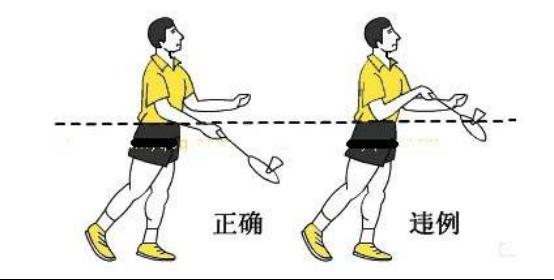 羽毛球规则