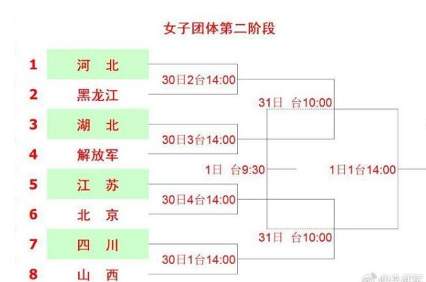 全运会乒乓球女团决赛赛程表
