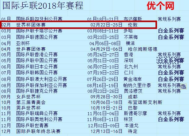 2018女子乒乓球世界杯赛程表 2018女子乒乓球世界杯阵容名单表