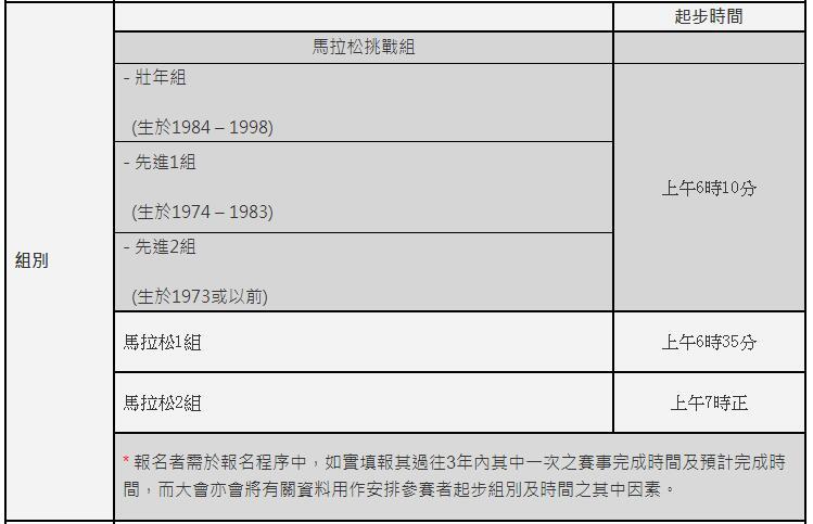 2018年香港国际马拉松赛程表及官网报名指南