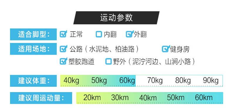 ASICS GT2000 6详情图2