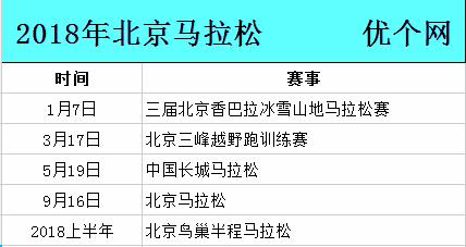 北京马拉松2018报名方式、2018北京马拉松时间赛程表