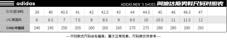 Adidas三叶草简版NMD跑鞋X_PLR尺码表